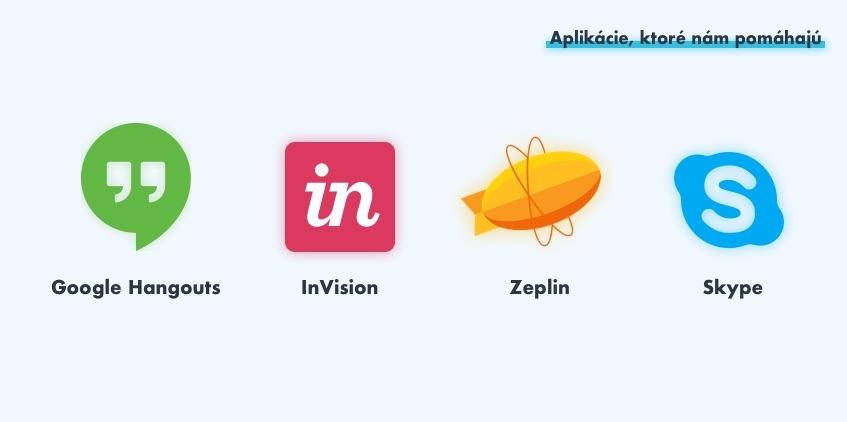 Aplikácie, ktoré používame - Seduco